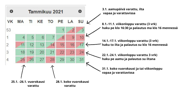 Varauskalenterin ohje